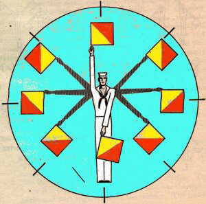 Royal Signals ... The Semaphore Wheel
