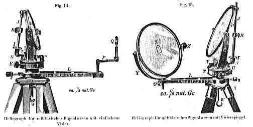 Fig. 12. from a German description of their version of Mk.5